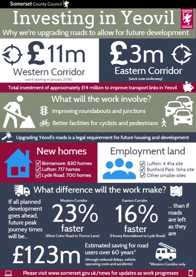 Yeovil infographic