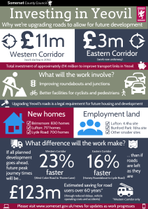 Yeovil infographic in full