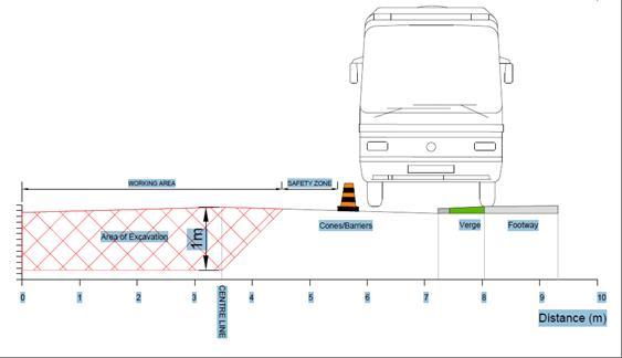 A39 Street Causeway road widths
