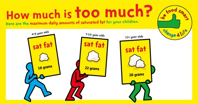 how-much-is-too-much_fat_facebook